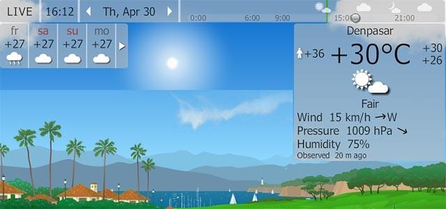 Weather Jimbaran